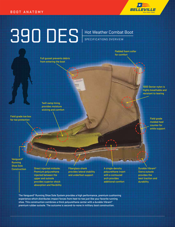 Anatomy of a Belleville Hot Weather Combat Boot